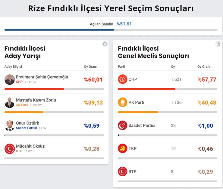 findikli.png