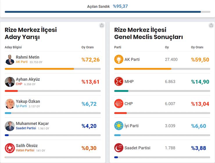 merkez.png