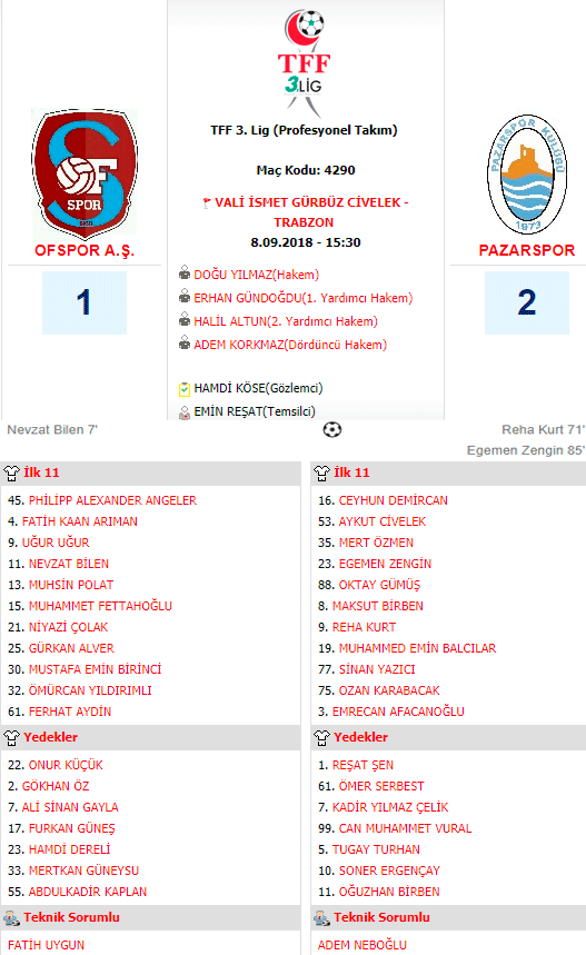 ofspor1.png